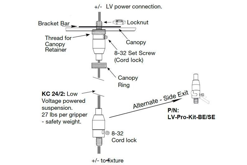 LV-Pro-Kit-BE